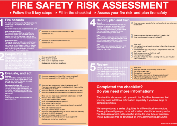 Fire Risk Assessment Company in Chester